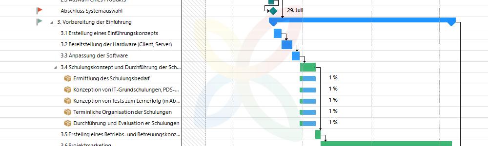 InLoox für Outlook 10 - Online Hilfe - Planungsdruck