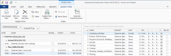 Budgets - Budget Items