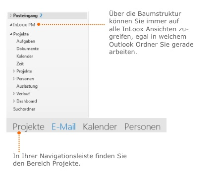Hier finden Sie InLoox in Outlook in der Baumstruktur