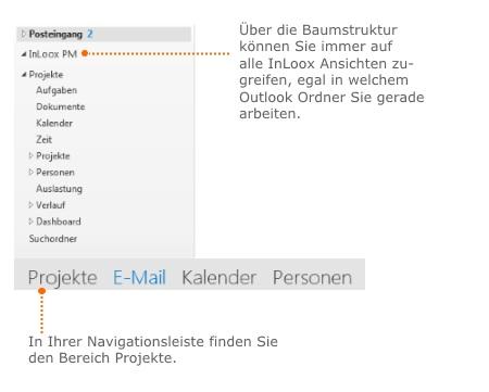 Hier finden Sie InLoox in Outlook in der Baumstruktur