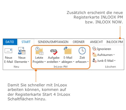 Hier finden Sie Ihre Projektmanagement Software InLoox in Outlook