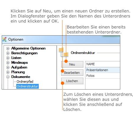 Anpassen der Dokumentenordner-Struktur