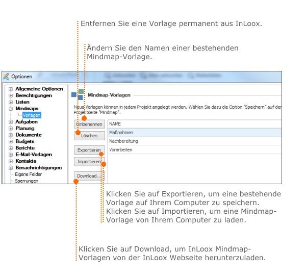 InLoox Optionen - Mindmap Vorlagen verwalten