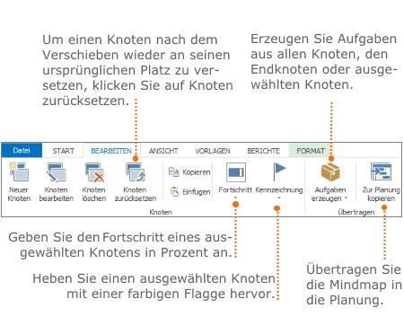 Ausgewählte Funktionen auf der Registerkarte Bearbeiten
