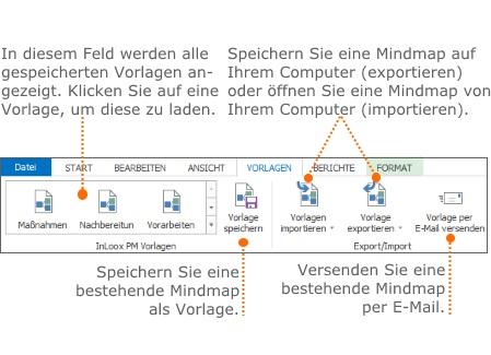 Ausgewählte Funktionen auf der Registerkarte Vorlagen