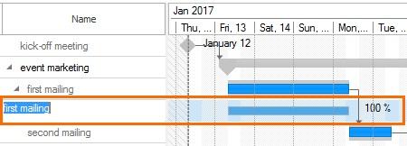 InLoox planning