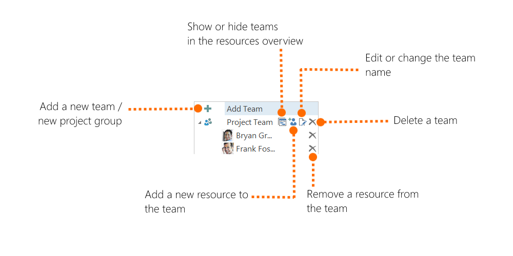 Resources - Explanation Edit Teams