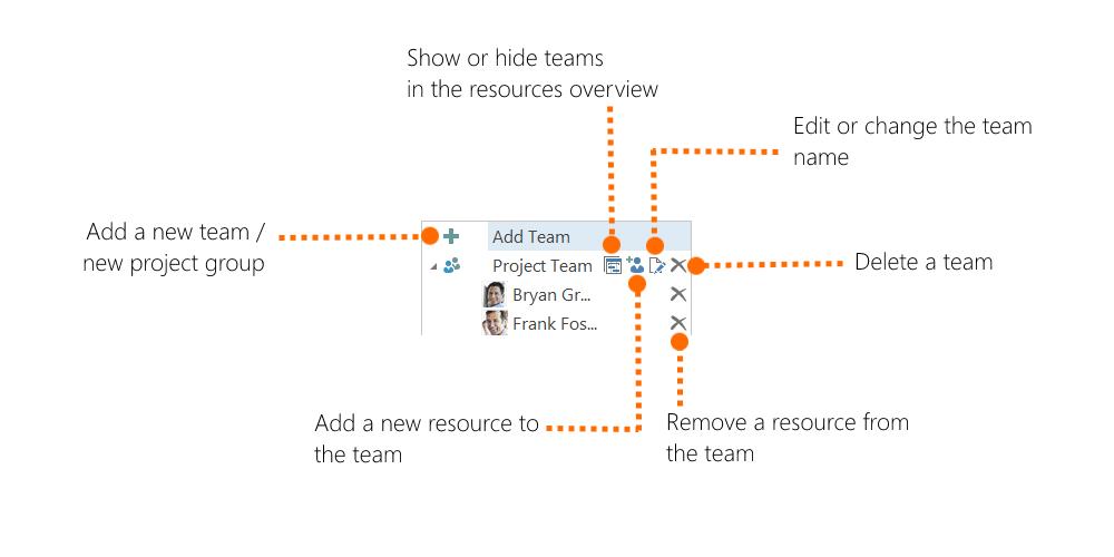 Resources - Explanation Edit Teams