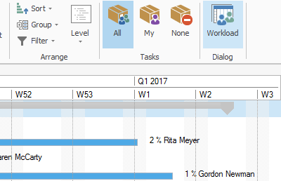 Resources - Project Planning Open Workload