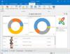 InLoox 10 für Outlook: Dashboard
