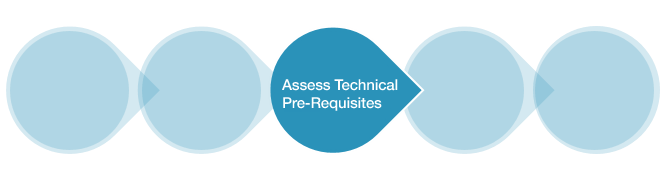 Project Management Software Research Step 3: Assess the Technical Pre-Requisites
