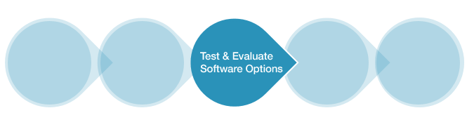 Project Management Software Research Step 5: Test & Evaluate Software Options
