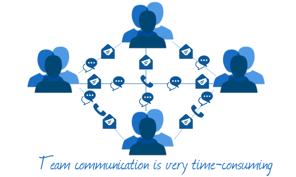 Time-consuming team communication