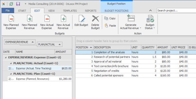 InLooks makes it easy to keep project budgets under control with the automatic resource cost calculation