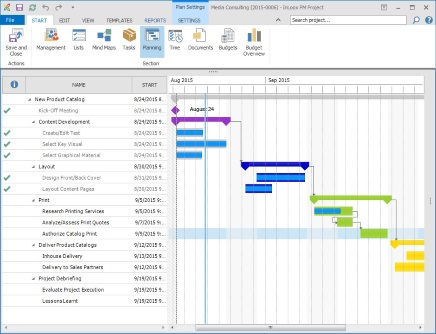 Project scheduling in InLoox for Outlook