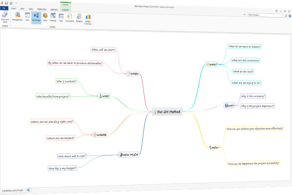 Project Management Mind Map: Kick-Start Your Projects with the 5Ws and 2Hs