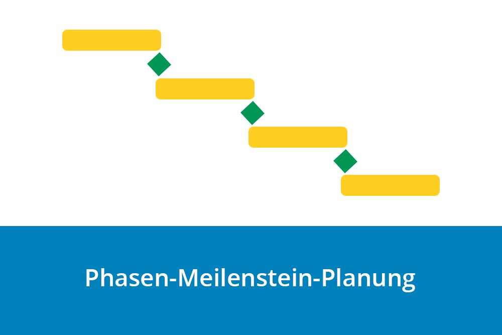Einführung ins Projektmanagement: In drei Schritten zum Phasen-Meilenstein-Plan - Schneller Überblick zum groben Projektablauf