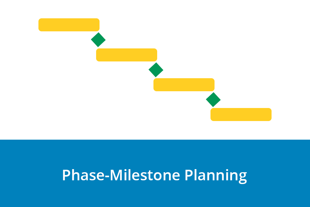 Back to Basics: How to Create a Phase-Milestone-Schedule - Get a first overview of the rough workflow of your project