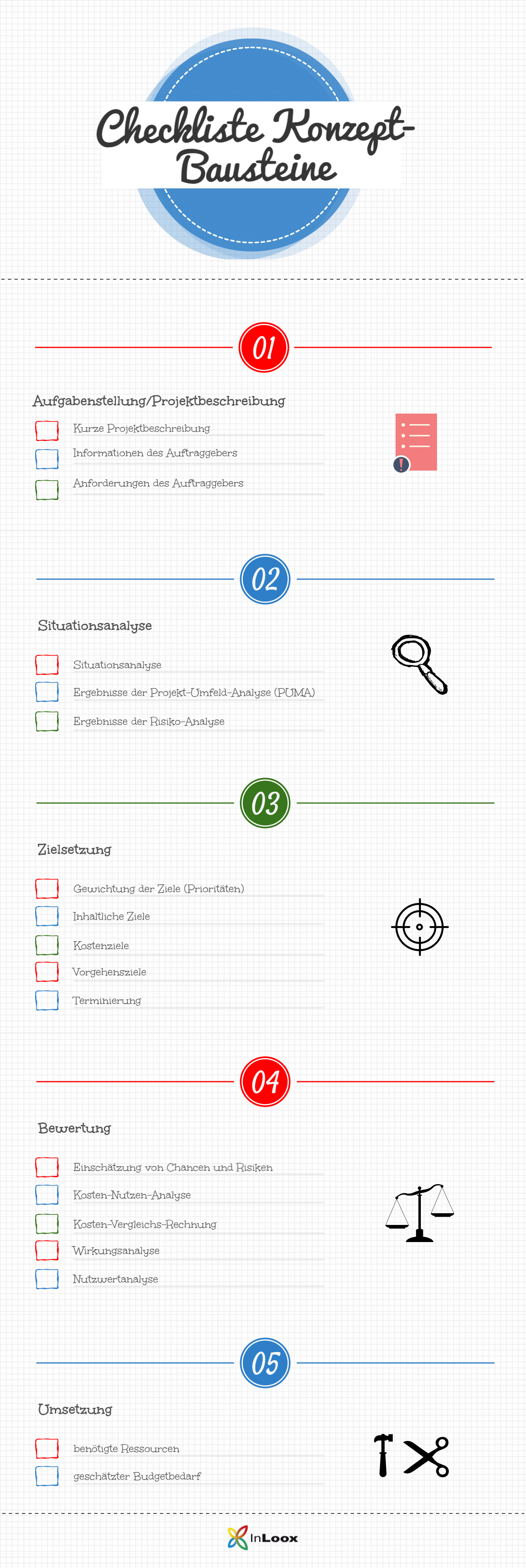Checkliste Konzept-Bausteine