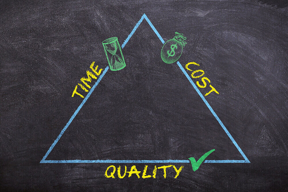 6 Project Management KPIs To Keep In Mind