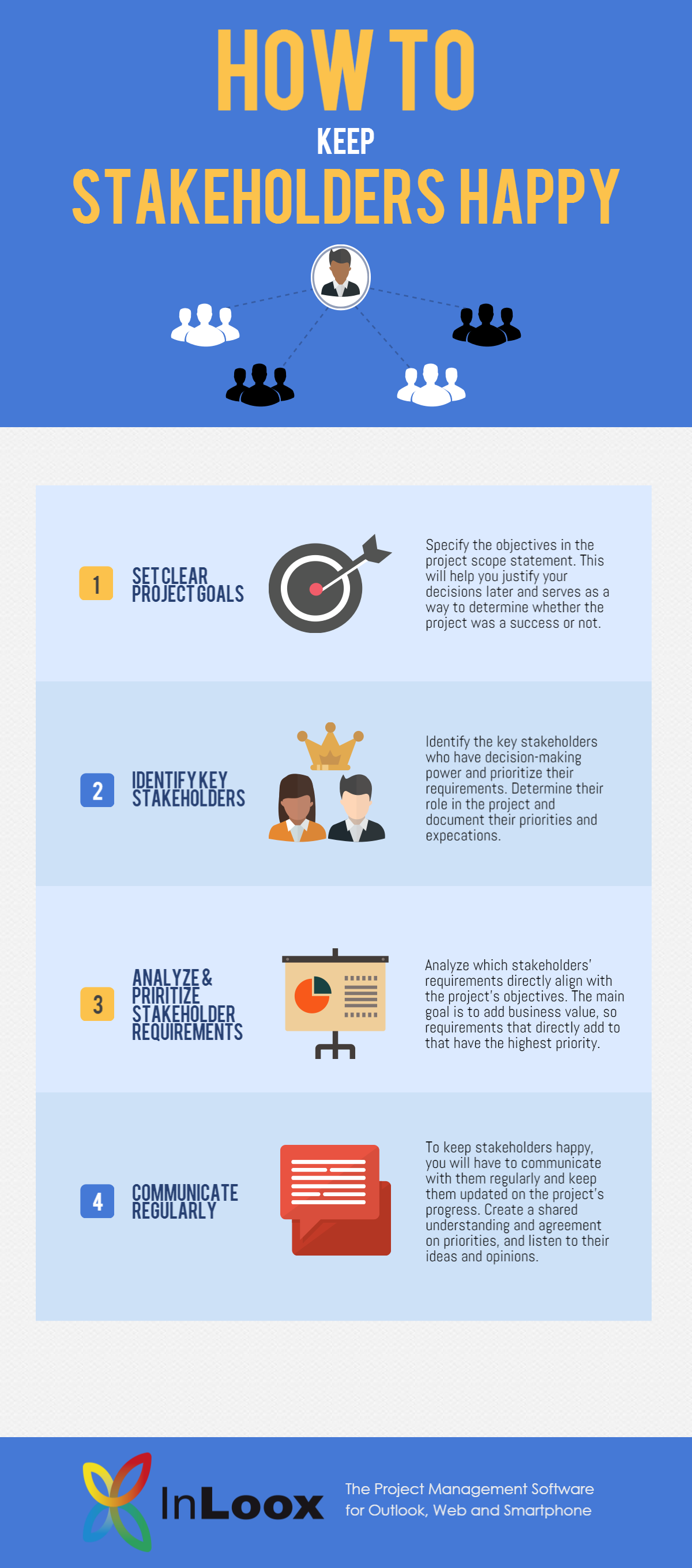 Infographic: Project Management Best Practice - How to Keep Stakeholders Happy (Stakeholder Management)