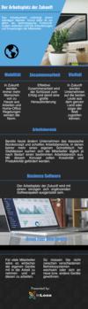 Infografik Arbeitsplatz der Zukunft
