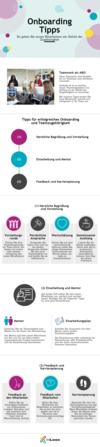 Infografik: Onboarding Tipps für neue Mitarbeiter