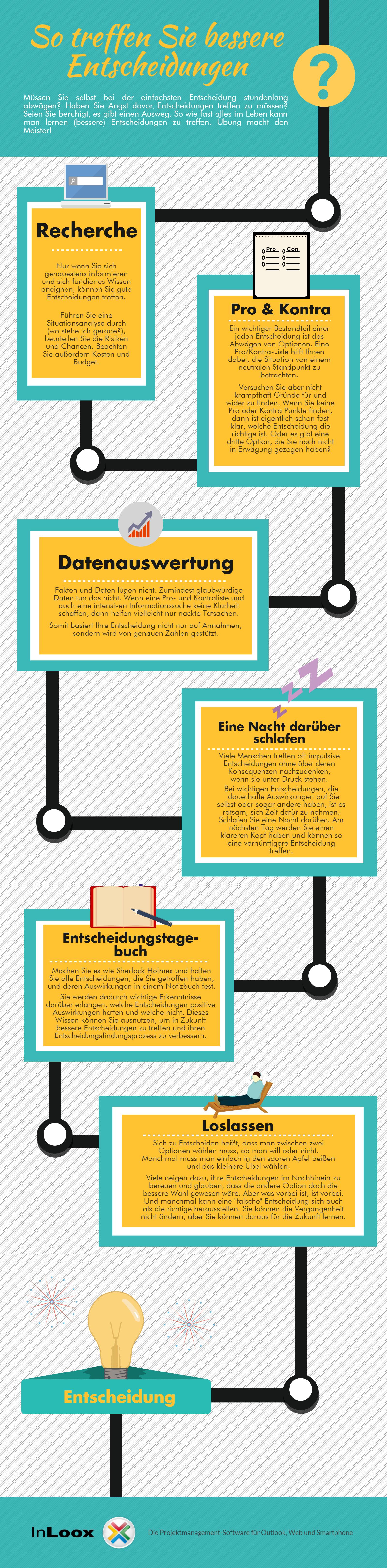 Infografik: So treffen Sie bessere Entscheidungen