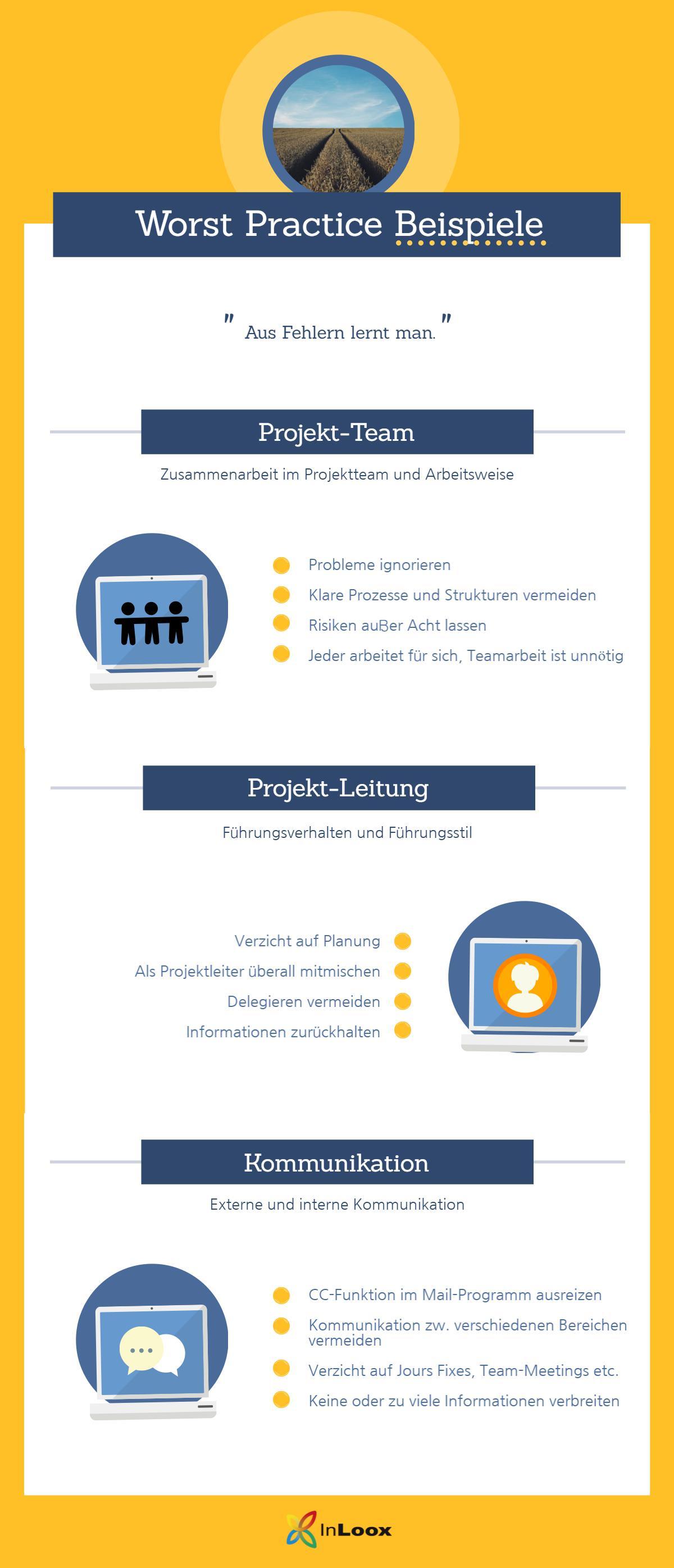 Infografik: Worst Practice im Projektmanagement