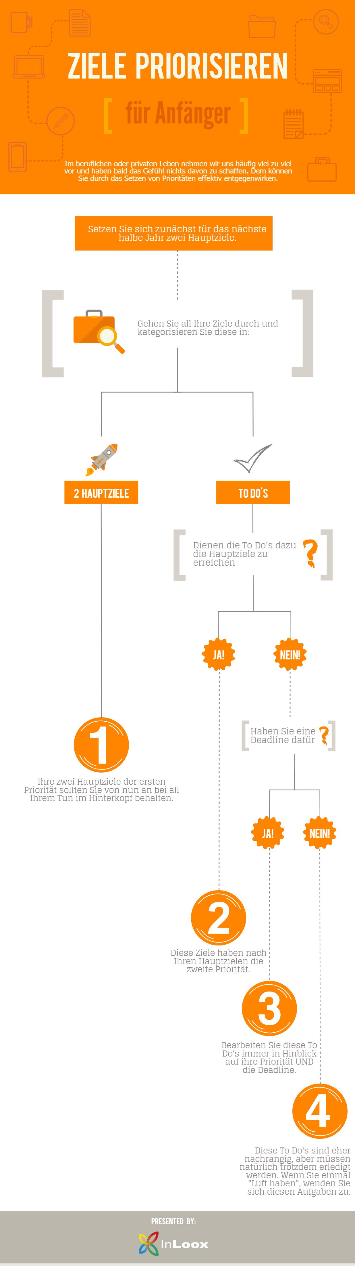 Infografik: Ziele priorisieren für Anfänger