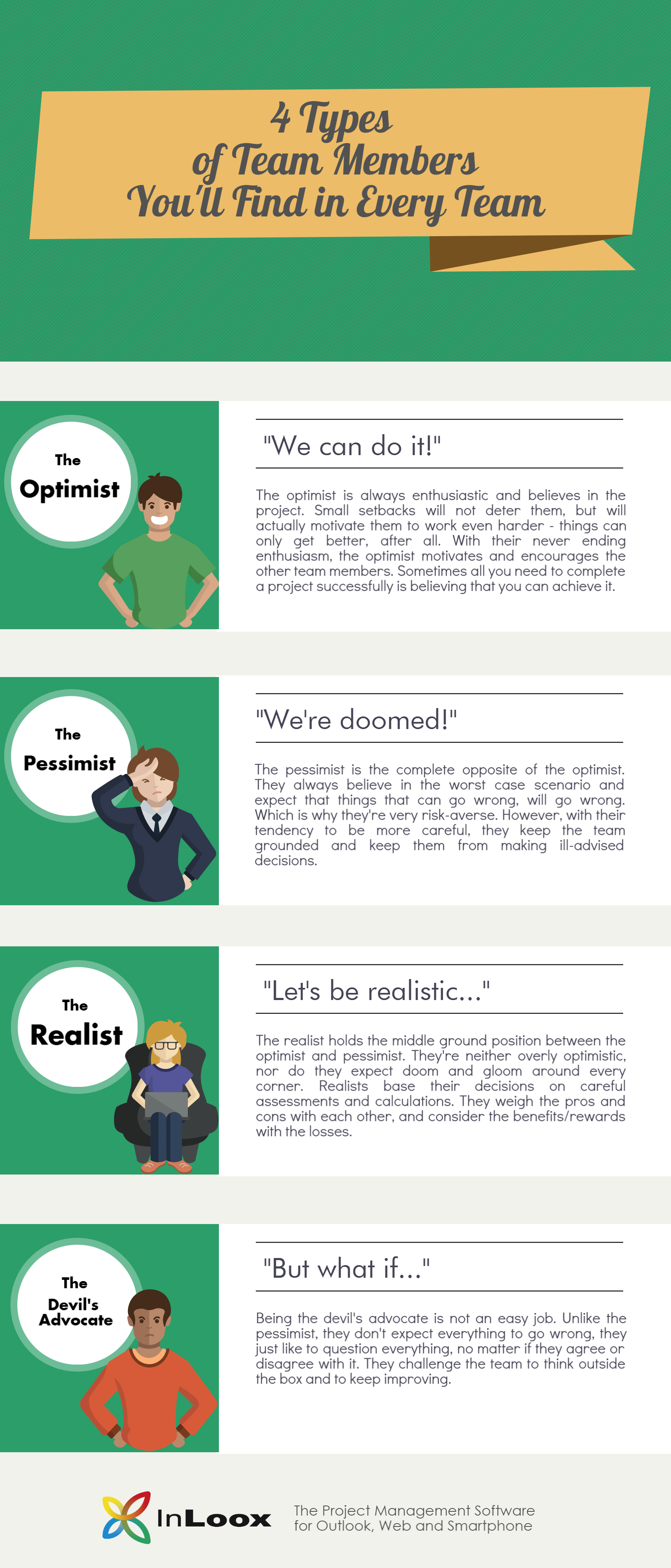 Infographic: Four Types of Team Members You'll Find in Every Team