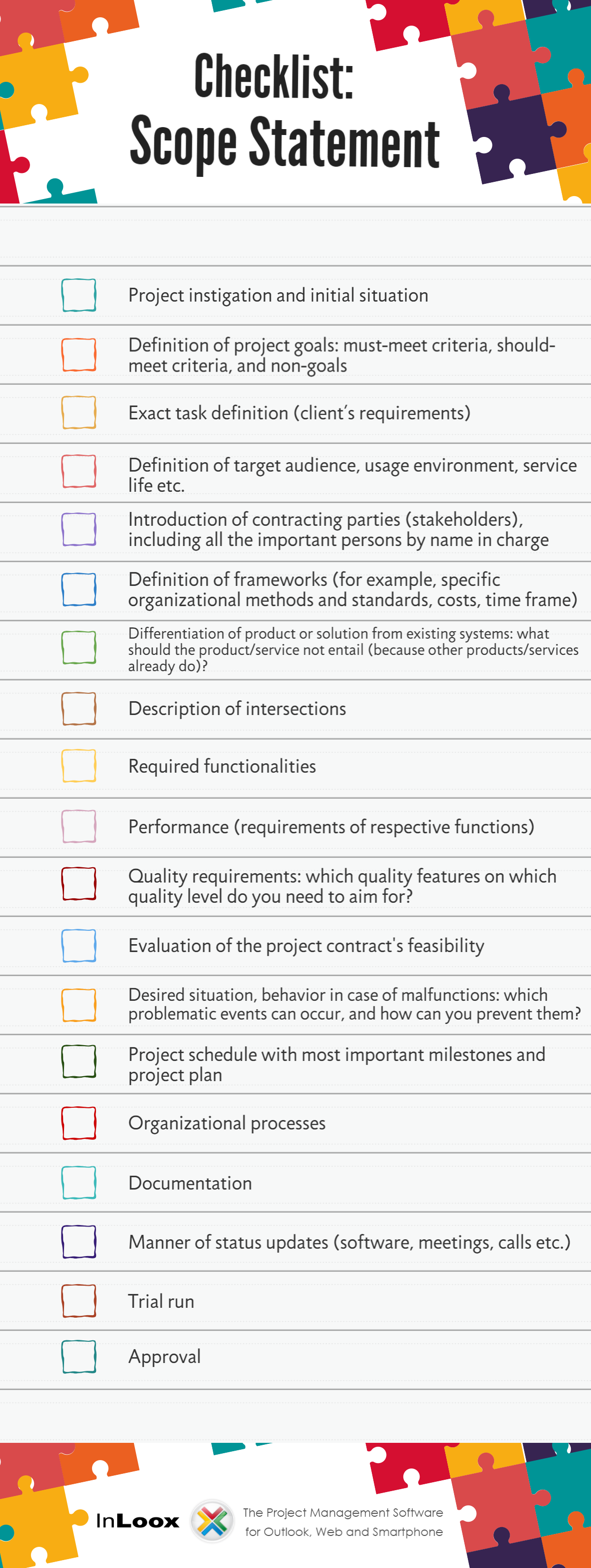 INFOGRAPHIC Checklist: ProjectScope Statement