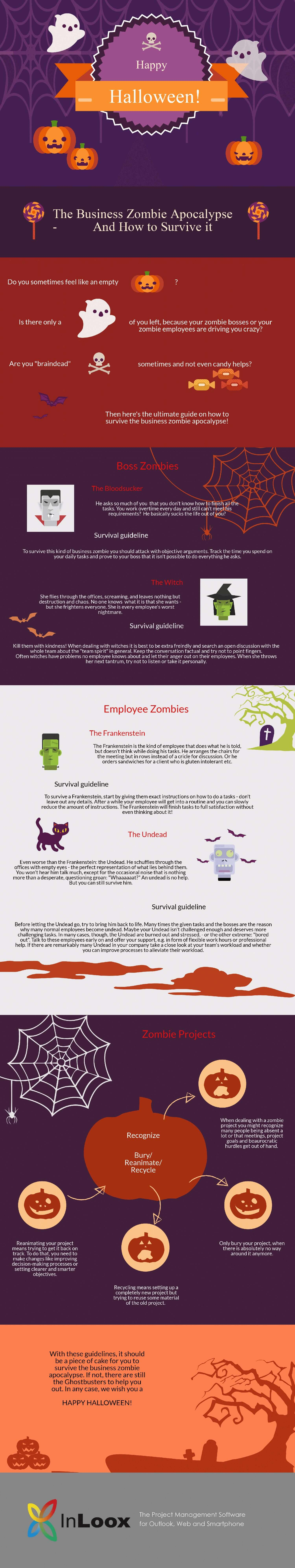 Survival Guide for the InLoox Zombie Apocalypse