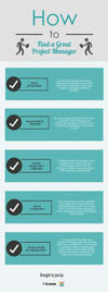 [INFOGRAPHIC] How to find a great Project Manager