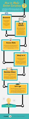 INFOGRAPHIC Making Better Decisions