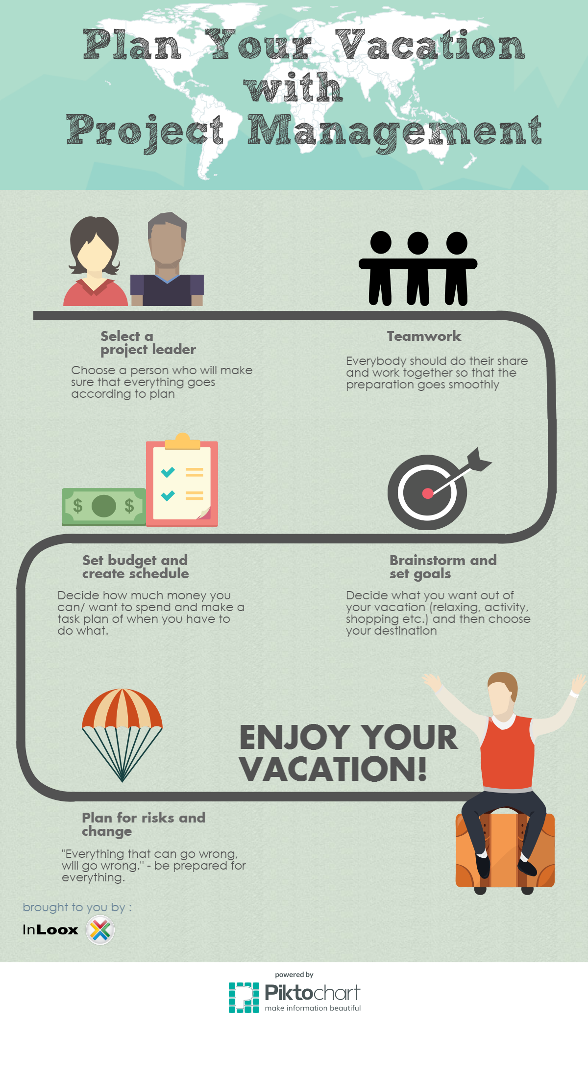 Infographic Plan Your Vacation with Project Management