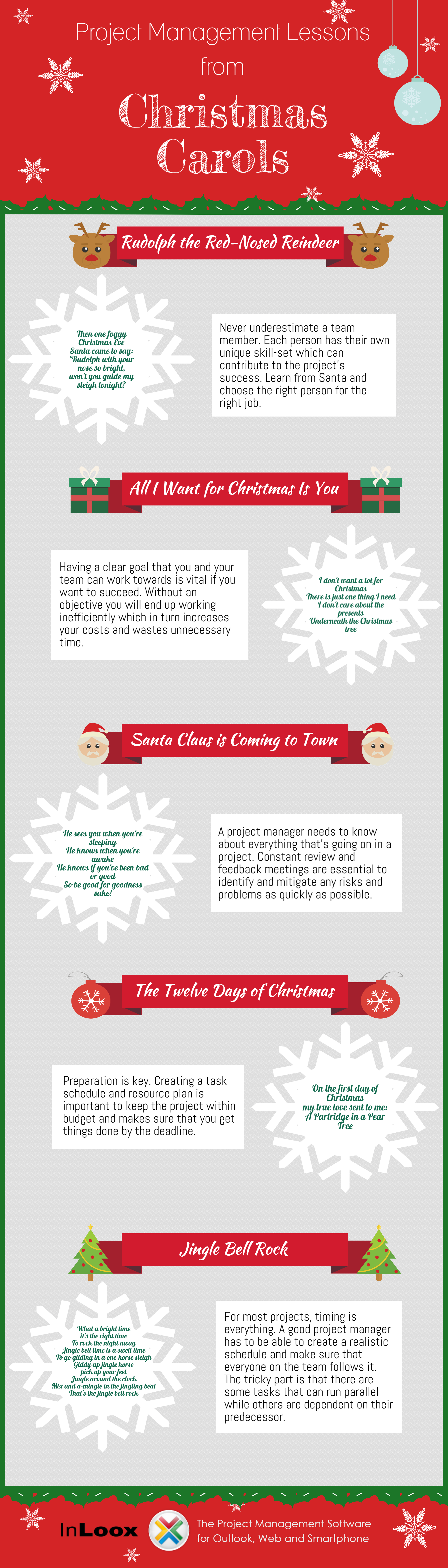 Infographic: PM Lessons from Christmas Carols