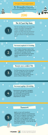 INFOGRAPHIC Project Management Trend Predictions for 2016