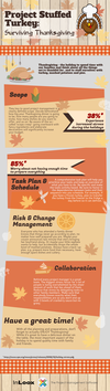 [Infographic] Project Stuffed Turkey- Suriving Thanksgiving