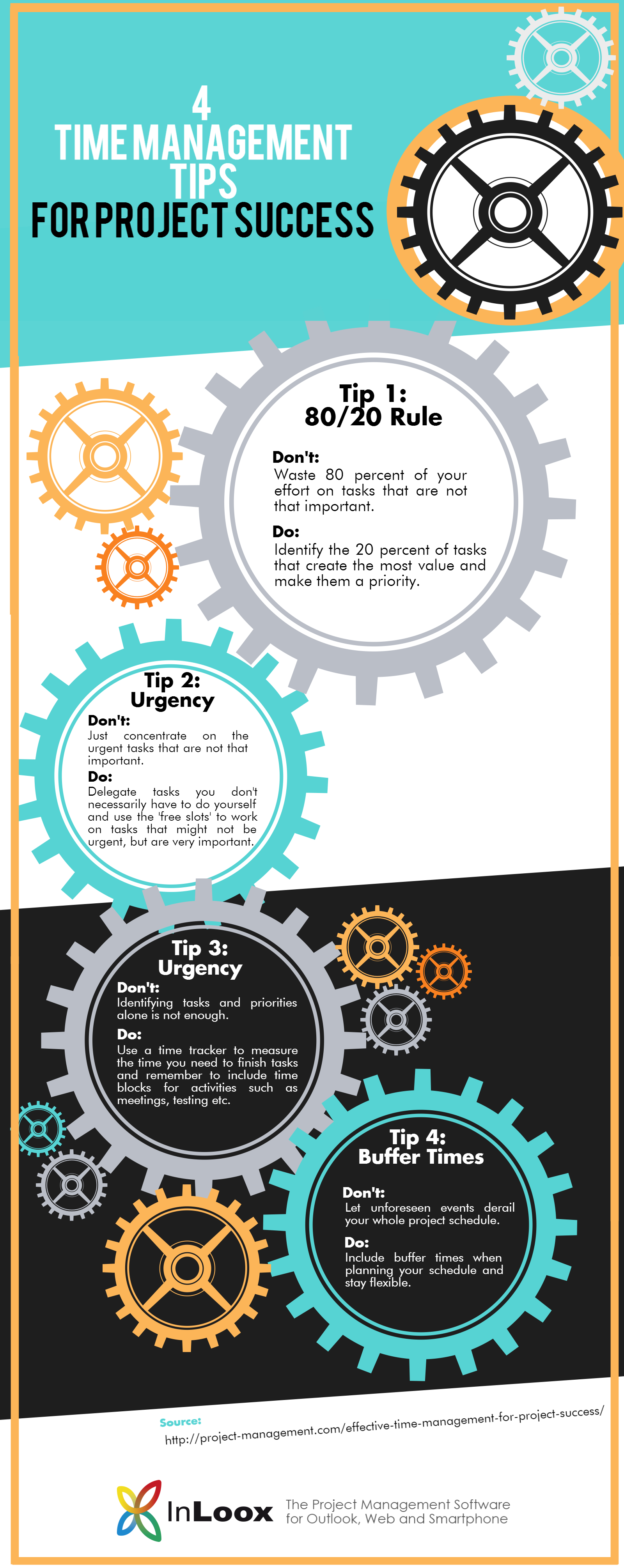 Infographic: Effective Time Management for Project Success