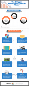 INFOGRAPHIC The 8 Biggest Productivity Killers at Work