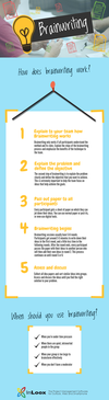 Infographic: Brainwriting is the New Brainstorming