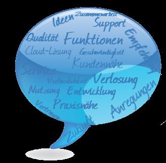 InLoox Kundenumfrage 2013
