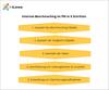 Internes Benchmarking im PM in 5 Schritten