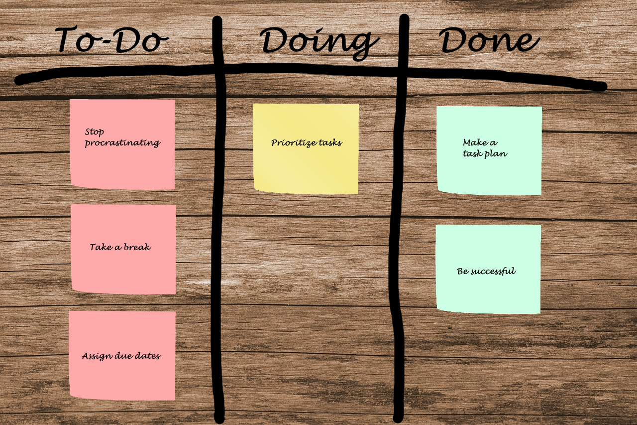 get things done with task management  aspects of project