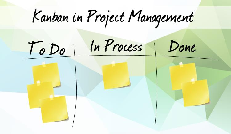 Kanban in Project Management - What it is and how it works