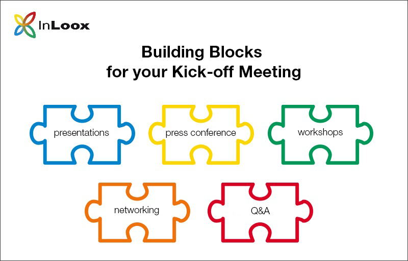 Building blocks for kick-off meetings