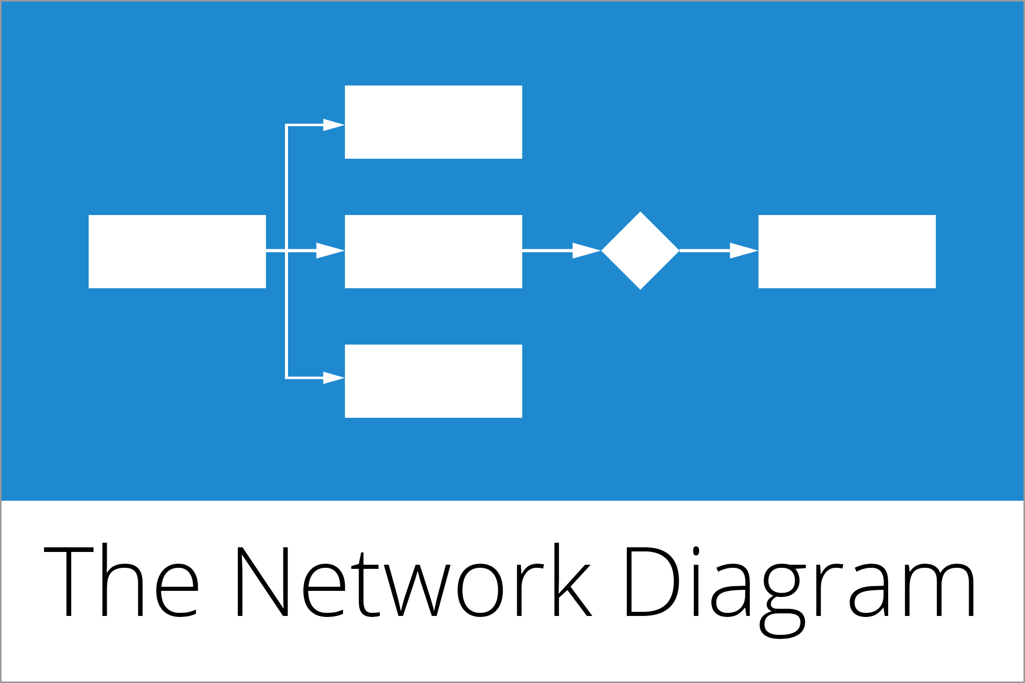 Back to Basics (11): What is a network diagram and how does a network diagram analysis work?