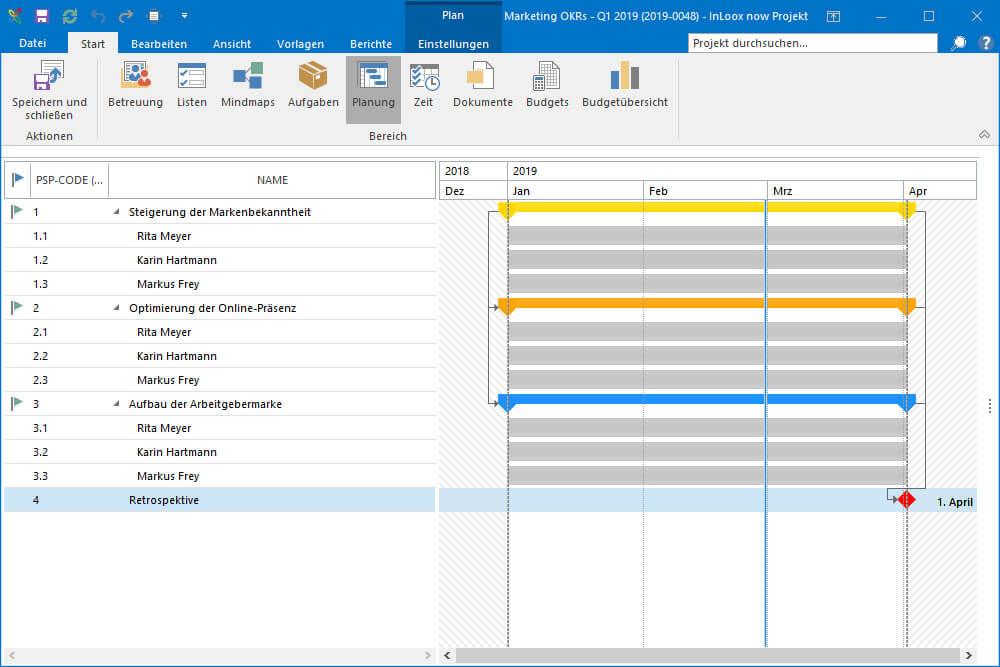 Projektplan mit Sammelvorgängen & Vorgängen