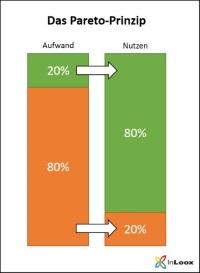 80% aller Leistungen können mit 20% Einsatz erzielt werden